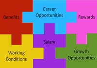 Teacher Compensation Workshop Puzzle image